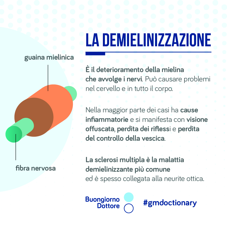 GMDOCTIONARY_043