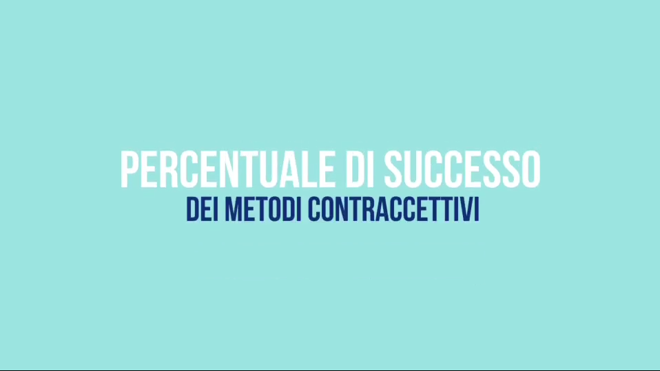 Video i metodi contraccettivi
