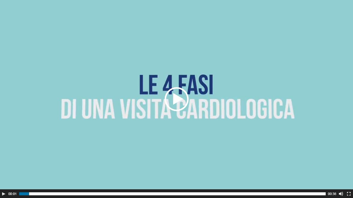 video le 4 fasi della visita cardiologica